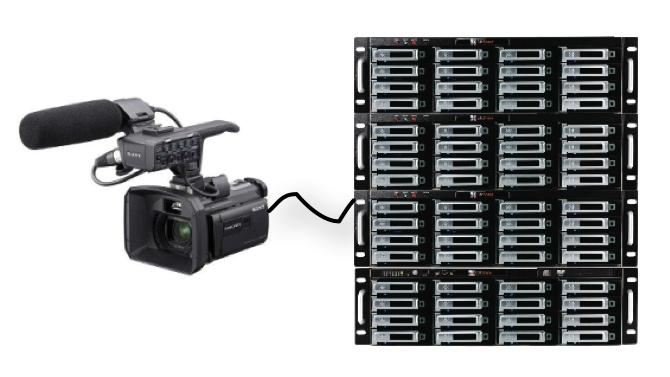 Sony/Editshare