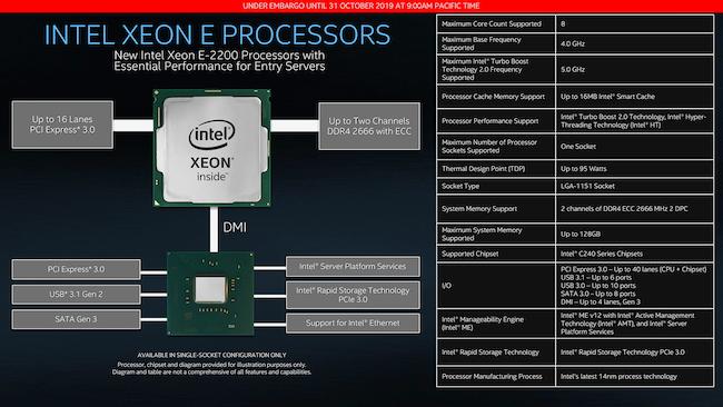 3 Intel Xeon E-2200 Layout.png