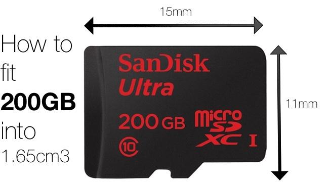 SanDisk/RS