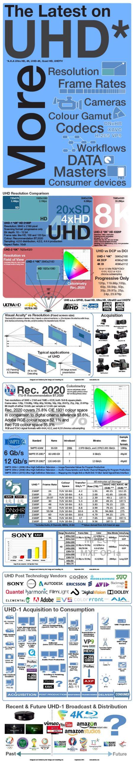 4K_Infographic_Long_31-07-16_v14-01.jpg
