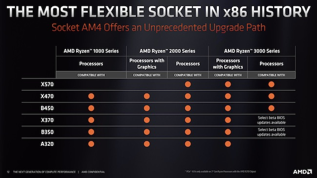 AMD AM4 compatibility diagram.jpg