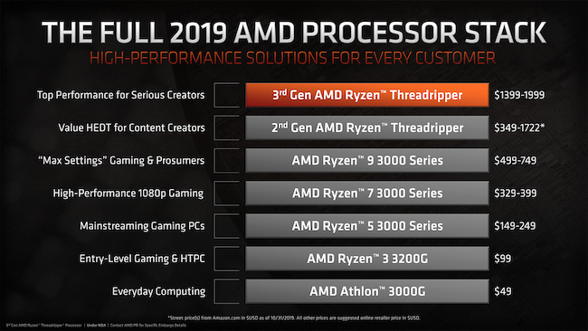 AMD product stack.png