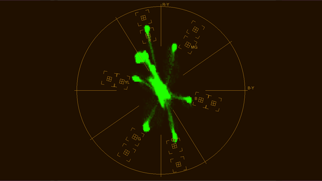 A_vectorscope_display_of_the_chart_as_photographed_by_a_Blackmagic_Ursa_Mini_4.6K_with_the_Video_recording_mode_selected.png