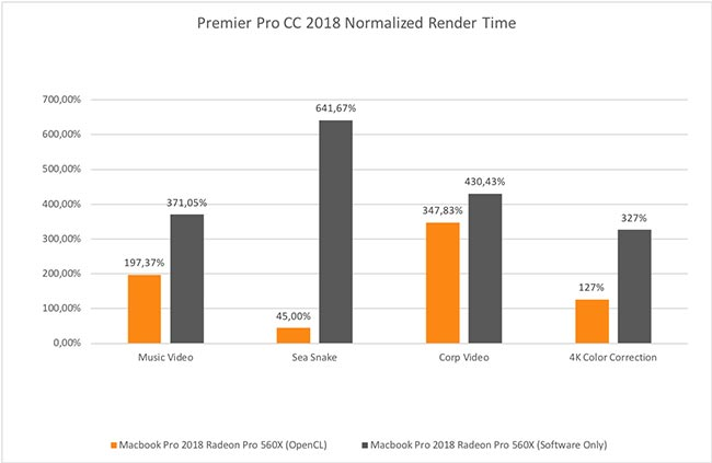 Adobe Premiere Pro gets a boost from OpenCL.jpg