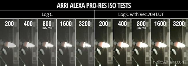 Alexa ISO tests 1.jpg