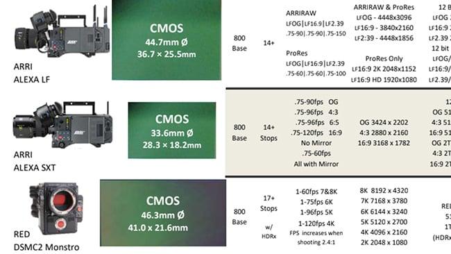 Camera Comparison Chart thumbnail.jpg