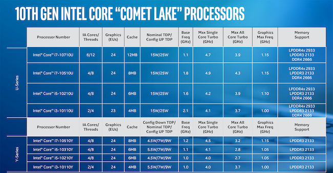 Comet Lake page 12 Feeds and Speeds.jpg