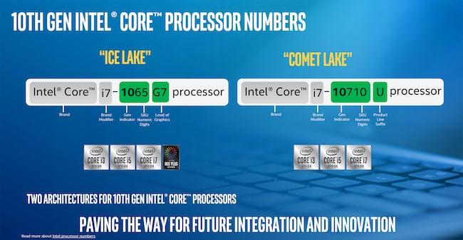 Comet Lake page 5 model numbers.jpg