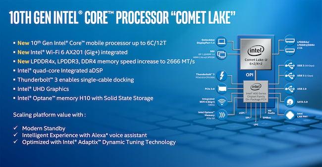 Comet Lake page 6 block diagram.jpg