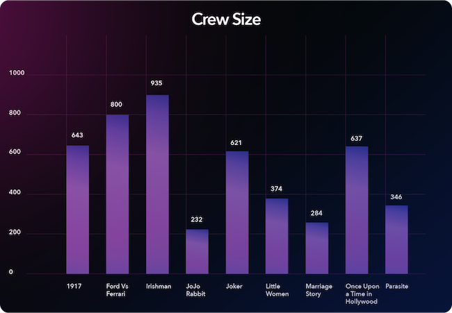Crew-Size.png