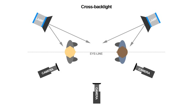 Cross-backlight-diagram.jpg