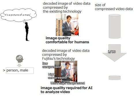 Fujitsu AI codec.jpg