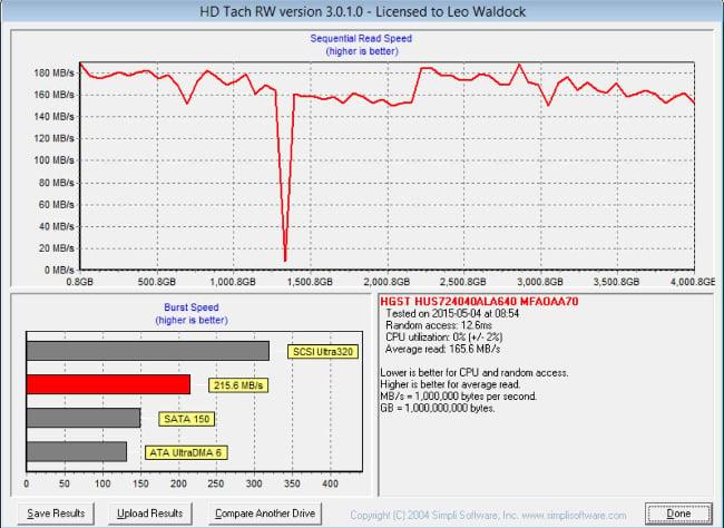 HD_Tach_HGST_DeskStar_4TB_rs.JPG