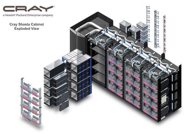 HPE Cray Shasta Exploded View.jpg
