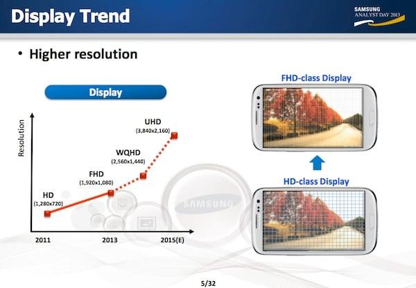 Higher_Smartphone_Resolutions.jpg