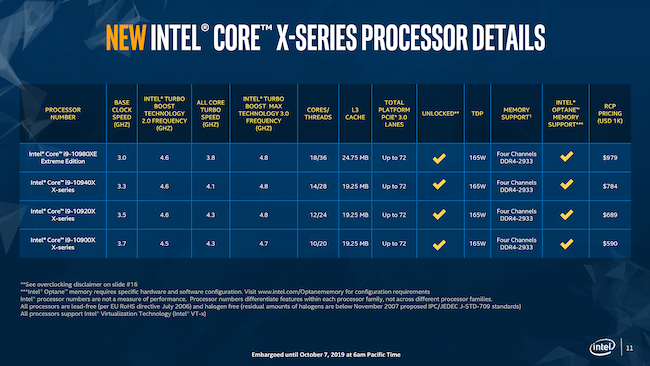 Intel Core-X specs.png