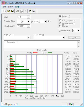 Intel_X-25M_firmware_v8610_Atto_benchmark.jpg