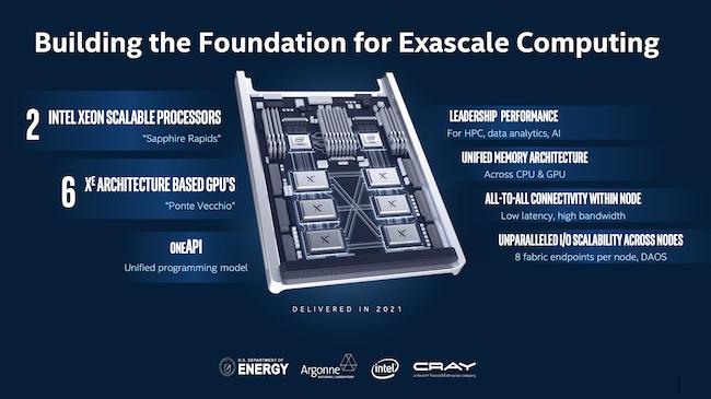 Intel Xe Aurora.png