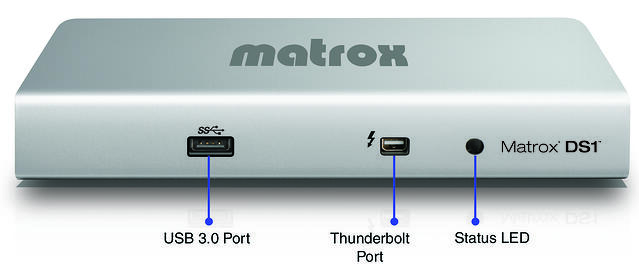 Matrox DS1 HDMI Front View Labeled Connections Black