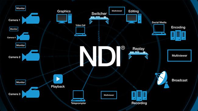 NDI workflow.jpg
