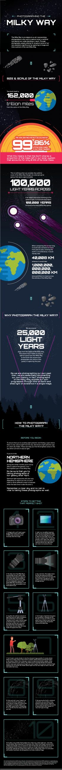 Photographing the Milky Way Infographic v3.jpg