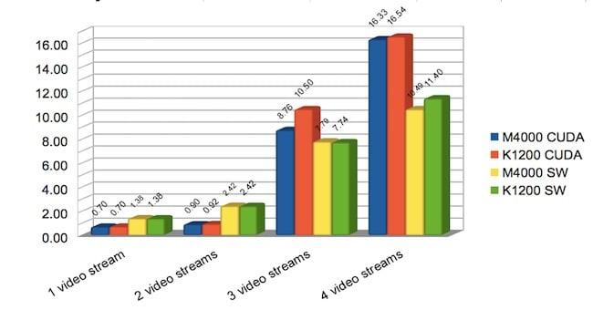 Premier-Pro-test-results.jpg