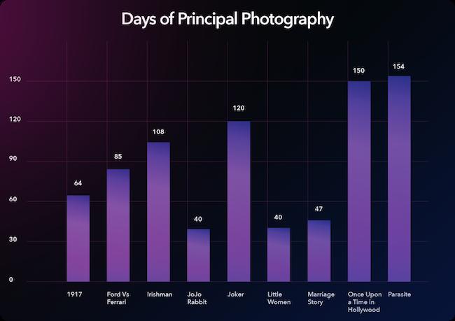 PrincipalPhotography.png