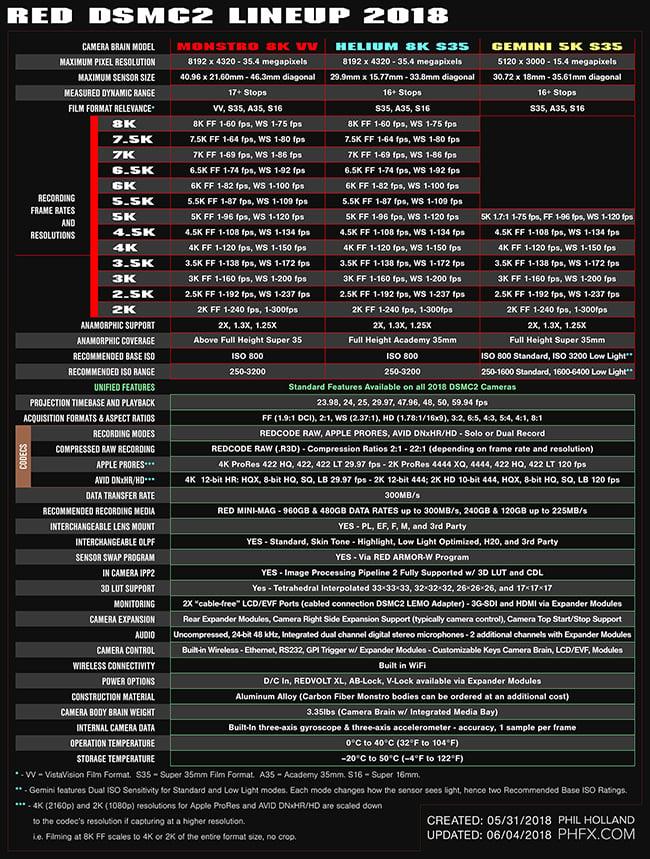 Red-line-up.jpg
