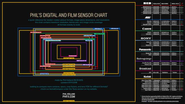 Sensor chart full.jpg