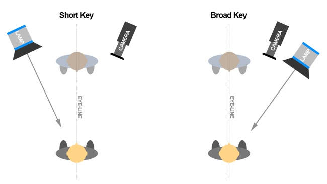 Short-key-diagram650.jpg