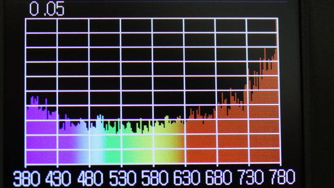 Spectral power distribution.JPG