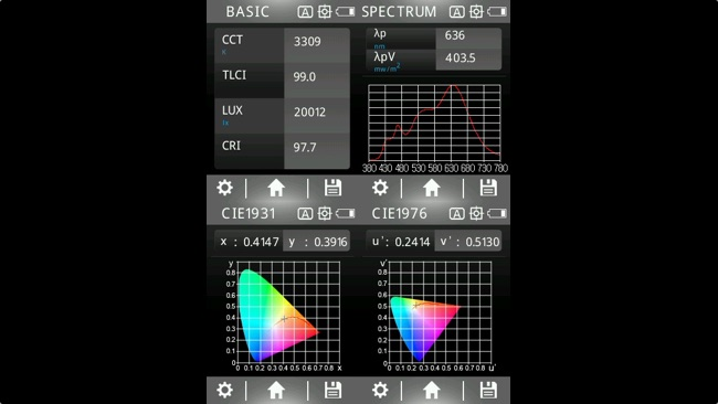 The nice even hill on the spectrum graph suggests that this light is very close to a true blackbody. Even tungsten lightbulbs rarely look this good in practice.jpg