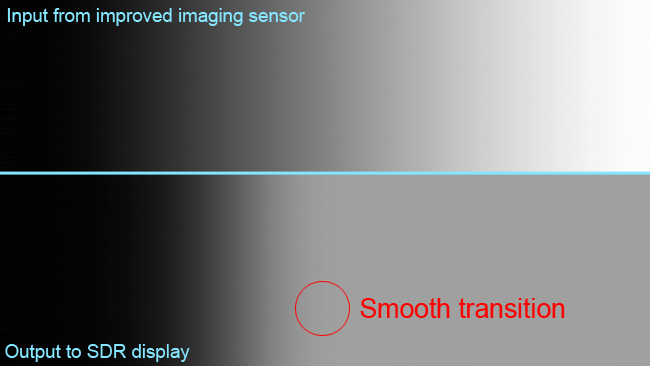 The_wide_dynamic_range_of_the_camera_top_is_manipulated_to_produce_a_smooth_pleasant-looking_transition_to_the_highlights_in_a_standard-dynamic-range_image_bottom.png