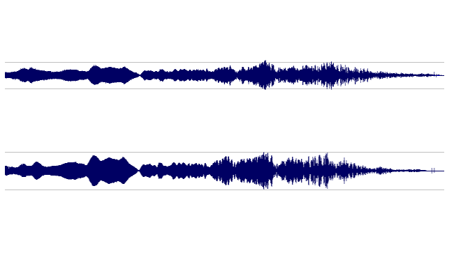This is a frequency sweep, though  it is completely distorted by the room. Top, the original Deity. Bottom,  the S-mic 2 has higher gain and more bass