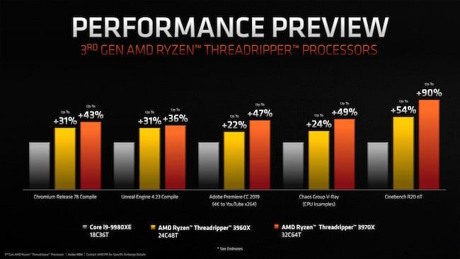 Threadripper Performance.jpg