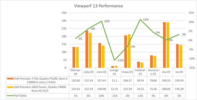 Viewperf 13 Performance.jpg