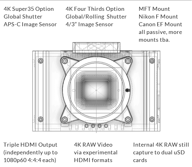 axiom-features-blueprint