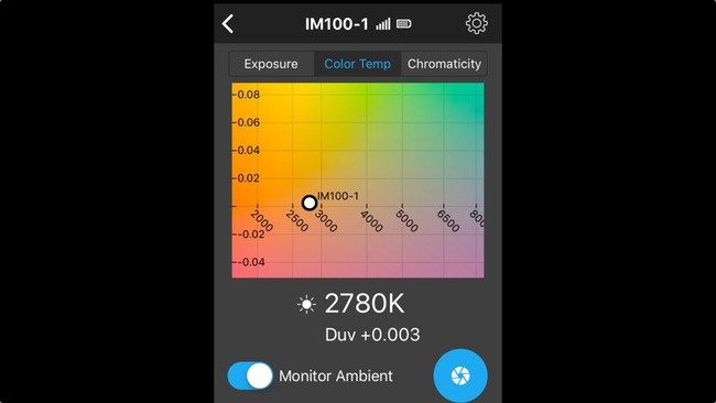 colour temperature screen