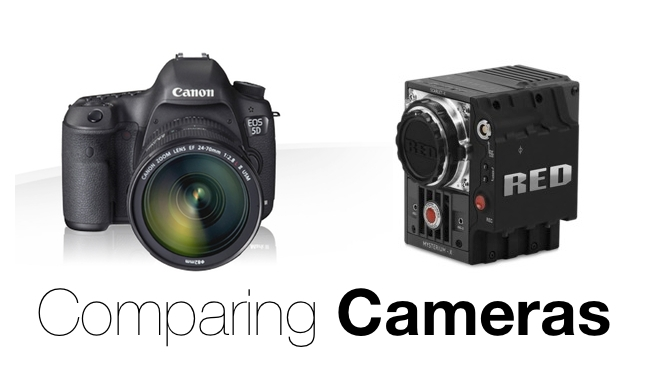 Canon/RED/RedShark