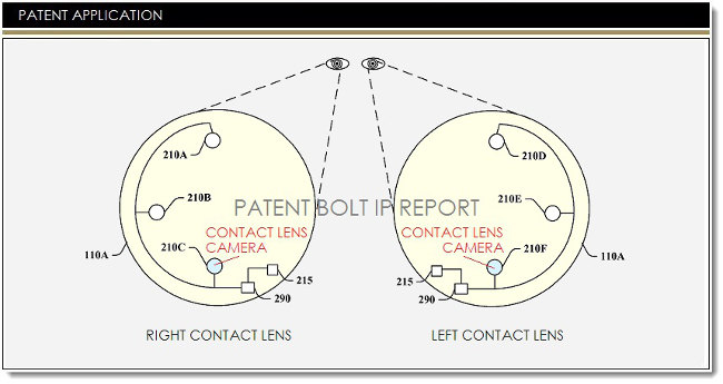 google smart contact camera scaled