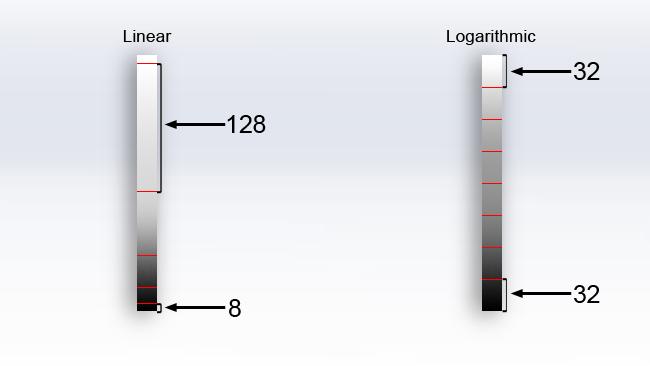 log standardisation fig 2