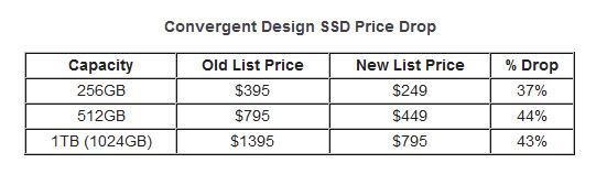 odyssey media price drop