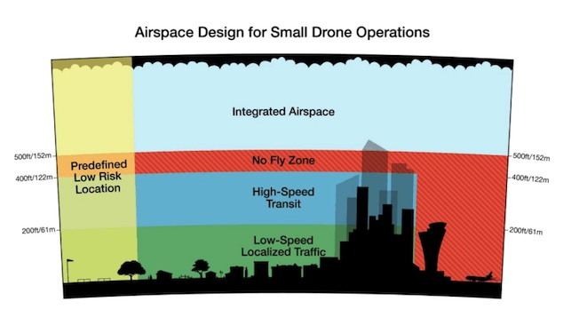 rs_drones_zone.jpg