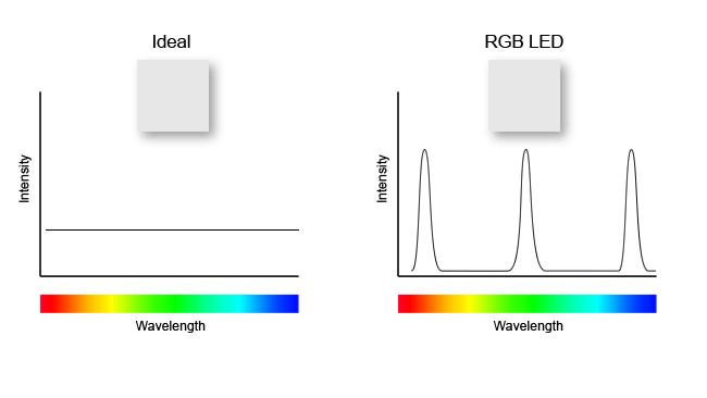 rsn_metamerism_fig3.png