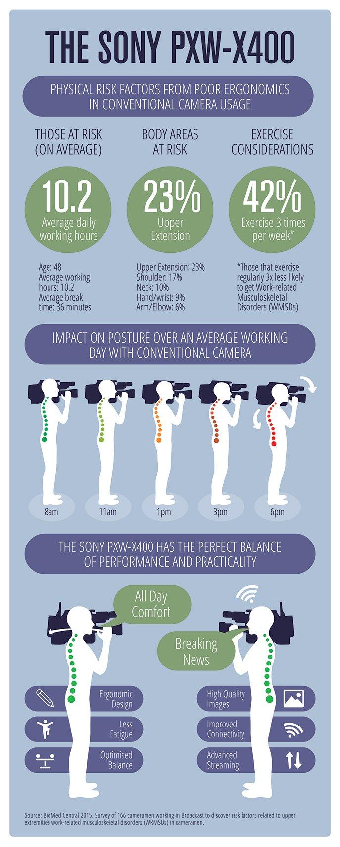 sony infographic2 687px