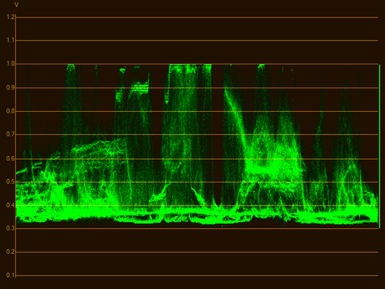 waveform normal