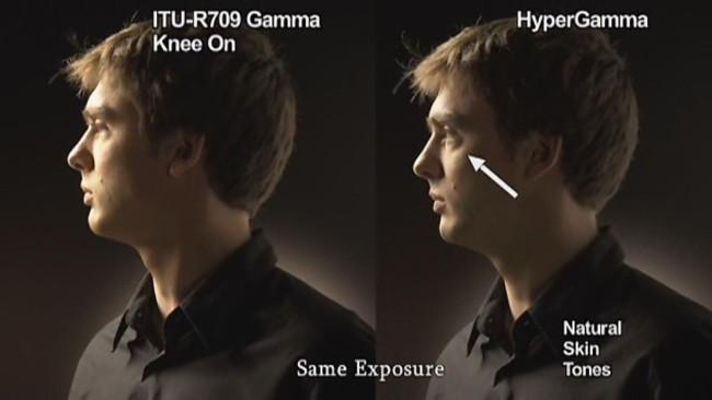 Sony Hypergamma vs. Rec 709.