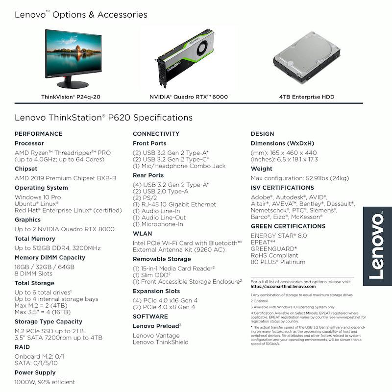Lenovo ThinkStation P620 Specs